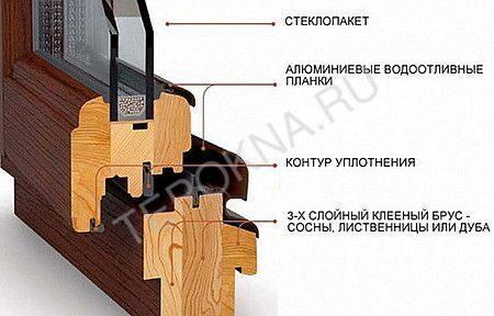 Правильный уход за деревянными окнами